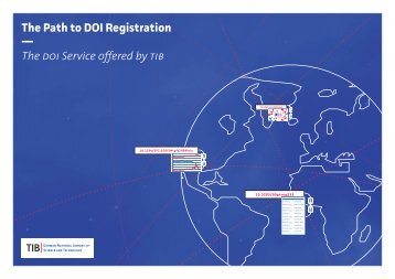 The Path to DOI Registration — The doi Service offered by tib