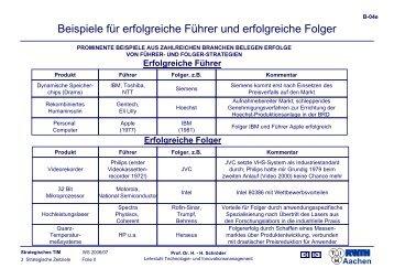 Erfolgreiche Folger - Lehrstuhl Technologie- und ...