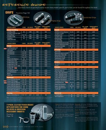 Reference guide - Torq Distribution