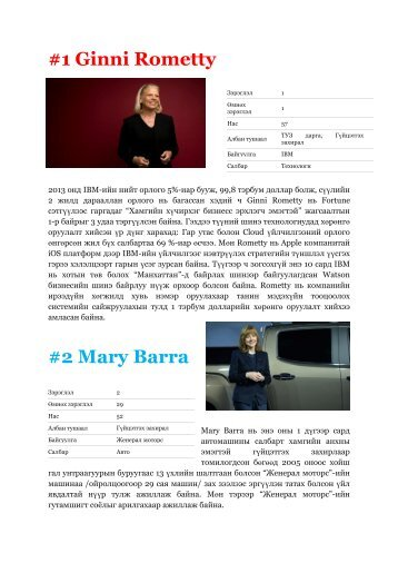 #1 Ginni Rometty #2 Mary Barra