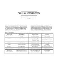 CABLES FOR VIDEO PROJECTION - total-av.com