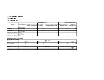 Final Tariif Comparison Tables to CPR-2-4-2007 (2)