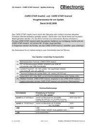 Update_CSmedic2+CSmemo2 090224 - CCV Celectronic CARD ...