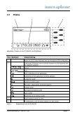 Gebruiksaanwijzing IP 200 - Tiptel - Page 7