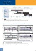 Спиральные компрессоры для кондиционирования - Page 4