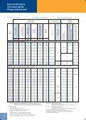 Спиральные компрессоры для кондиционирования - Page 6