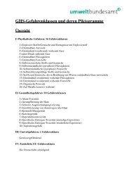 GHS-Gefahrenklassen und deren Piktogramme - aushang.at