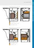 Комплексное оснащение распашного шкафа под мойку Для ... - Page 3