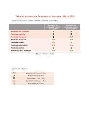 Tableau de bord du Tourisme en Lorraine - Mars 2012