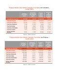 Tableau de bord du Tourisme en Lorraine - Juillet 2012 - Page 2