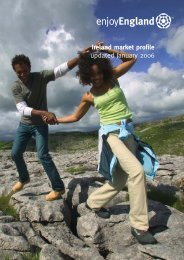 IRELAND Market profile - TourismInsights