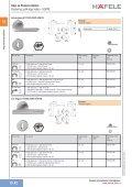 Diğer Hoppe Ürünleri - Page 4