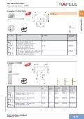 Diğer Hoppe Ürünleri - Page 7