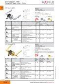 Kapı ve Pencere Kolları Pirinç HCS® Kapı Kolları - Hoppe - Page 2
