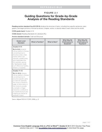Guiding Questions for Grade-by-Grade Analysis of the Reading ...
