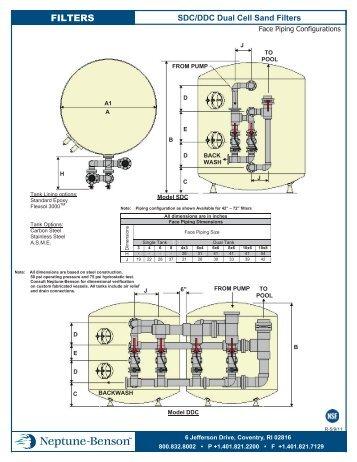 SDC-TECH DATA - Neptune-Benson