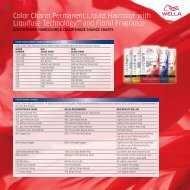 Color Charm Permanent Liquid Haircolor with Liquifuse ... - Wella