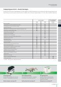 + + Zagen met handcirkelzagen - Festool - Page 4