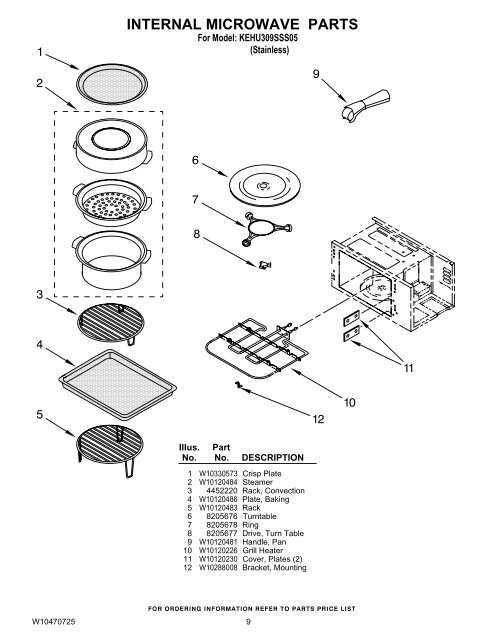 Cabinet And Stirrer Parts