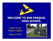 WELCOME TO SAN PASQUAL HIGH SCHOOL