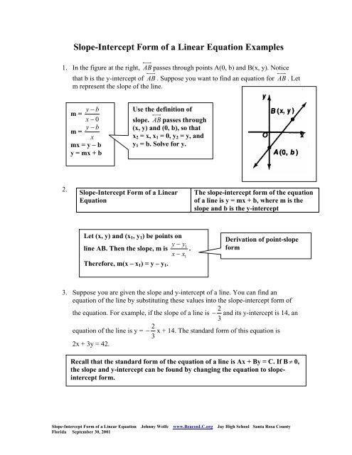 slope intercept form equation examples  Slope-Intercept Form of a Linear Equation Examples - Beacon ...