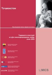 Тоџикистон - Childinfo.org
