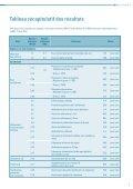 TCHAD 2010 - Childinfo.org - Page 5