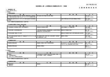 2011年2月21日 - 三菱樹脂株式会社