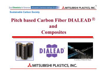 Pitch based Carbon Fiber DIALEAD and Composites