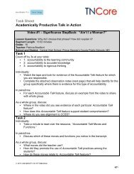 Task Sheet Academically Productive Talk in Action - Shelby County ...