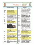 The Christian Centuries Time Line - Timothy Ministries - Page 4