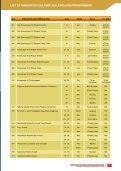 Programme Synopsis -ICB300_split_1.pdf - MPC - Page 3