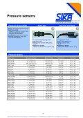 Handheld instruments - Page 7