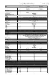 Technikliste Verso 2013 - Toyota Feichtmayr
