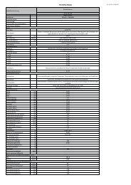 Technikliste hier.. - Toyota Feichtmayr