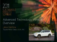 Advanced Technology Vehicle Overview - Toyota