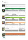 Tragbare Gasmesstechnik - Page 4