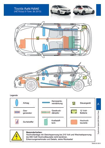 Auris Hybrid (HE15U(a) 5-Türer, ab 2013) - Toyota