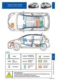 Toyota Yaris Hybrid A