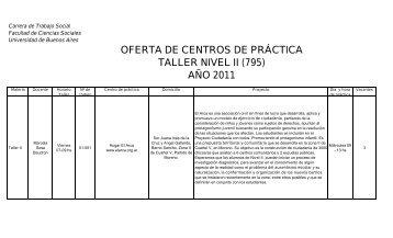 Publicación Nivel II (795) 2011 - Carrera de Trabajo Social ...