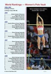 World Rankings — Women's Pole Vault - Track & Field News
