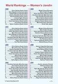 World Rankings — Women's Javelin - Track & Field News - Page 2