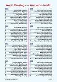 World Rankings — Women's Javelin - Track & Field News - Page 3