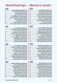 World Rankings — Women's Javelin - Track & Field News - Page 6