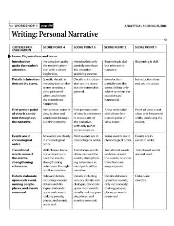 Creative writing rubric high school