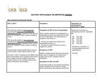 GST/HST for Customs Brokers - Traders Custom Brokerage Ltd.