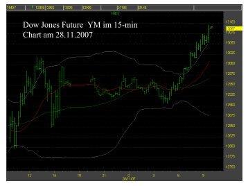 28.11.2007 - Trading Coaching