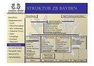 STRUKTUR ZB BAYERN - Trakehner in Bayern