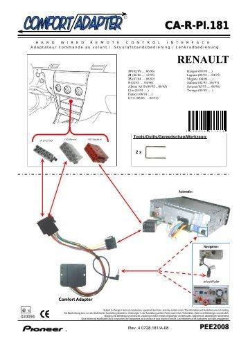 CA-R-PI.181 RENAULT - Pioneer