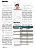 Все об Интернете 4G - Pioneer - Page 5